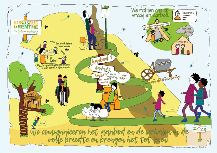 Team-Hondsrug-Drenthe.defintief
